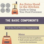 Guide to Using Your Food Processor (Kitchen Tips)